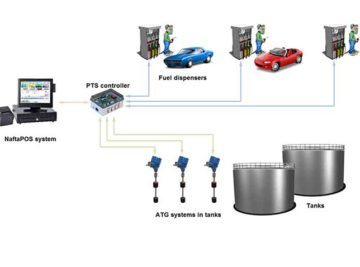 Geo Tracking solution gestion du carburant